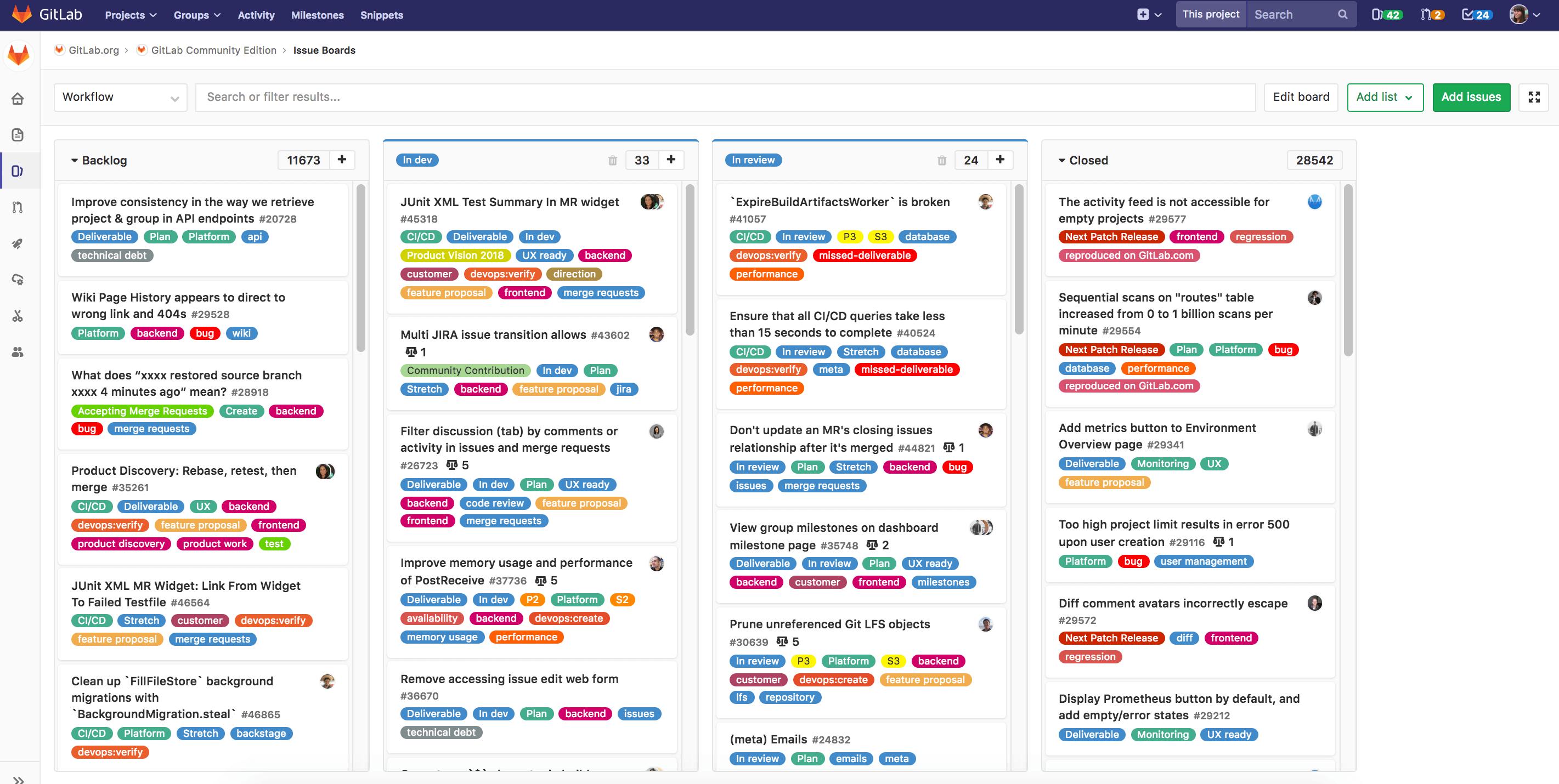 GitLab Board