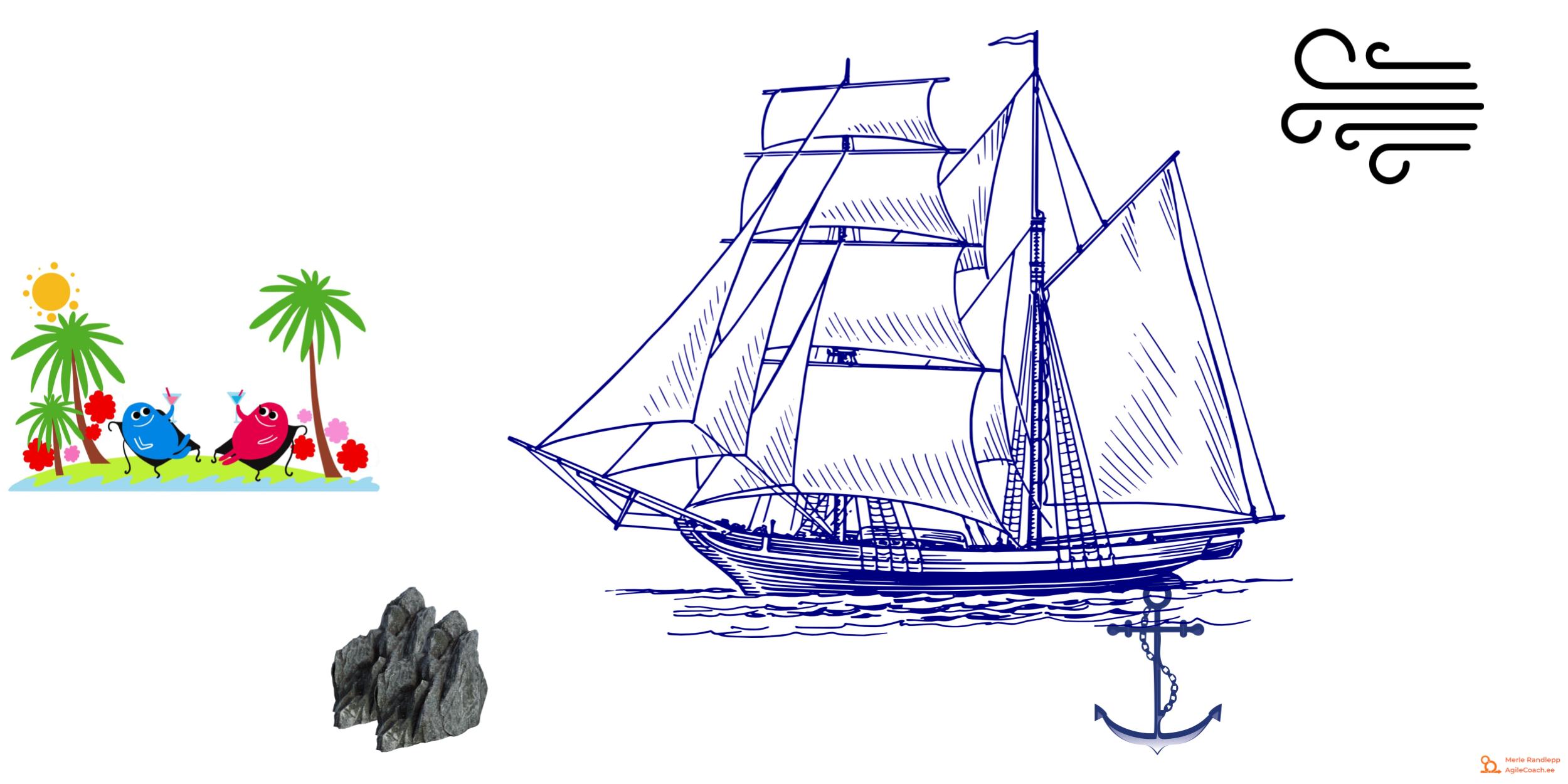 Scrum Retro Sailboat Board by Merle Randlepp